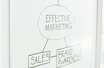 Most advertising plans have objectives to improve product sales and consumer awareness.