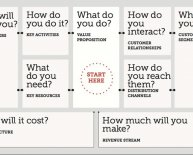 How to start a business plan?