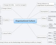 Organizational culture PowerPoint